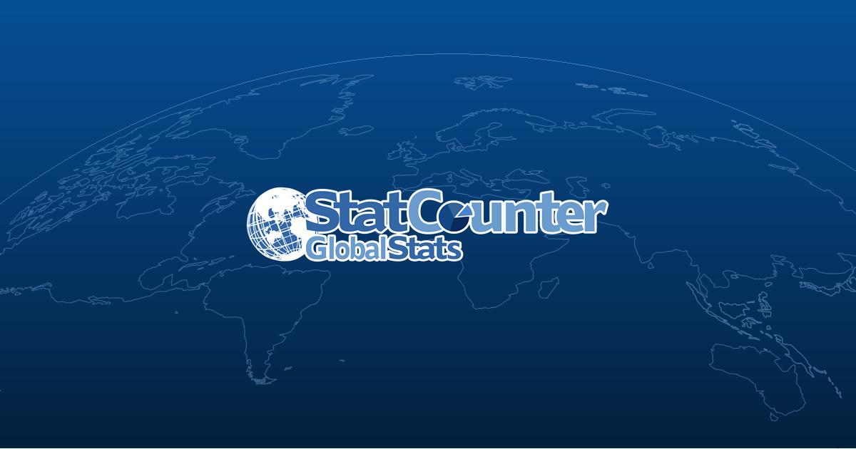 FAQ | StatCounter Global Stats